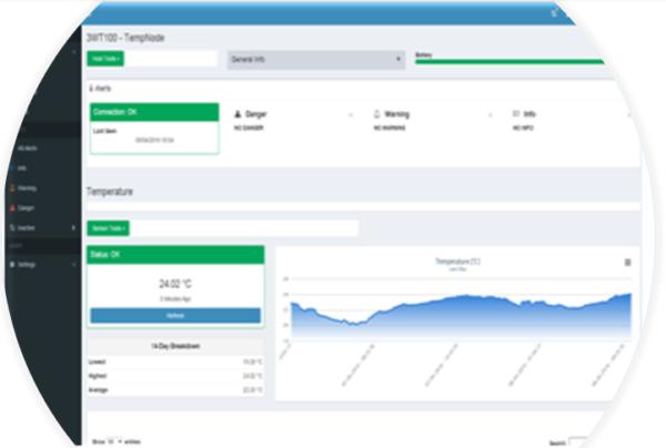 monitoring sensori enel e1605202492670 NGS-Sensors srl Industria 4.0